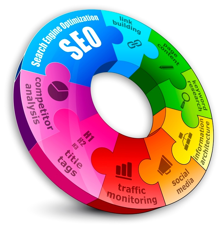 Richard Vanderhurst_Get The Best Results With These SEO Tips